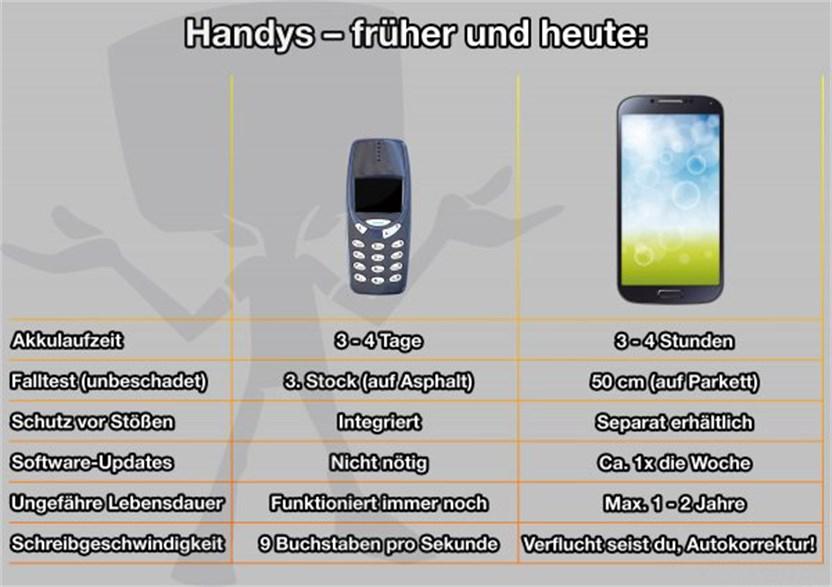 Handys Früher Und Heute