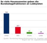 Danke CDU für euren Dienst an der Demokratie!😵