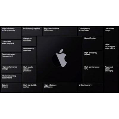 Apples Mac-Prozessoren: Big Sur bietet erste Hinweise